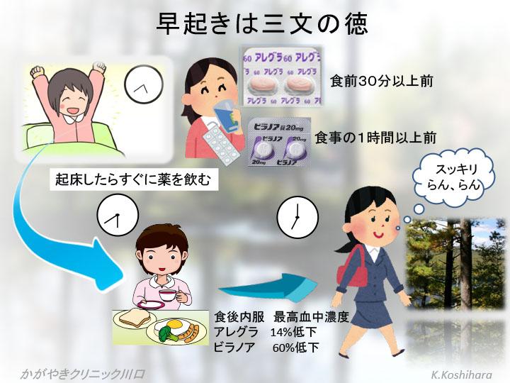 例年猛威を振るうスギなどの花粉症、薬を飲んでも症状が治まらない。