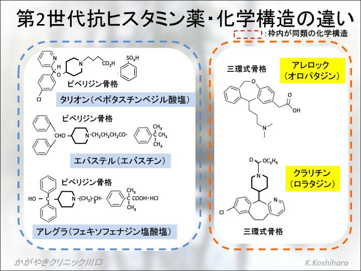 まずは現在飲んでいる薬と化学構造式が違うタイプの薬剤を試してみましょう。